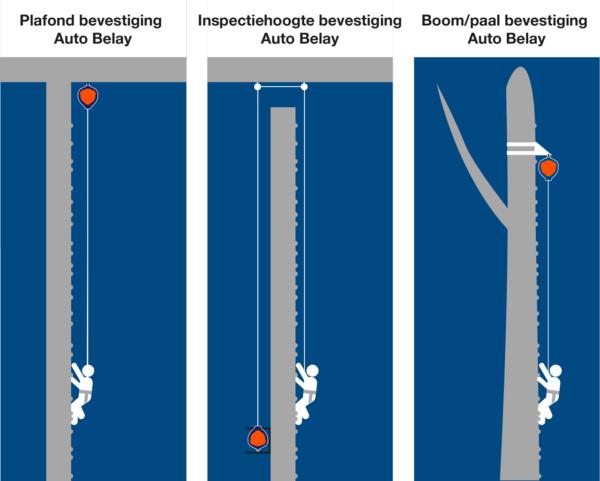 Bevestiging-CWD-Auto-Belay-illustratie-NL
