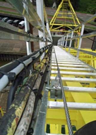 HONORope-Single-Line-valbeveiliging-ladder