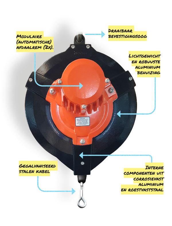 LAD33-200-Vallastbeveiliging-met-afdaalfunctie-33-meter-illustratie