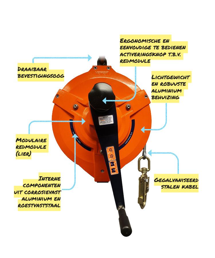 LAW33-250-vooraanzicht-load-arrestor-winch-illustratie